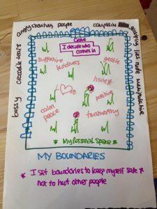 boundaries-garden